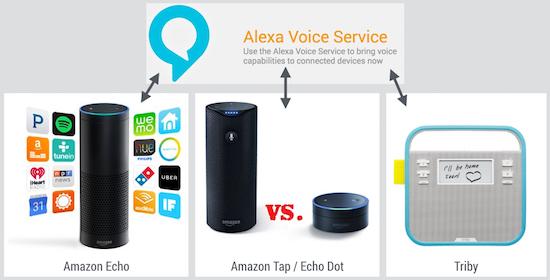 AMZ-Alexa