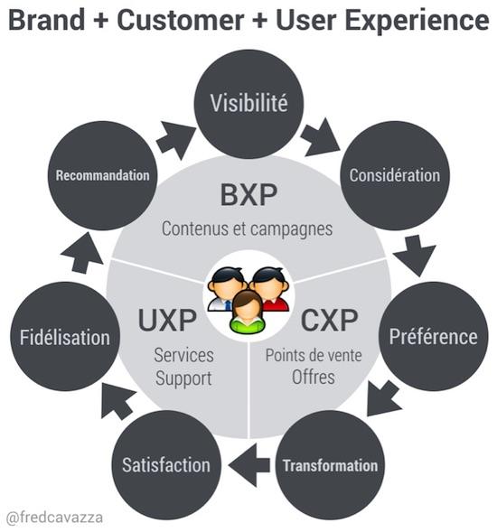 B-C-UXP