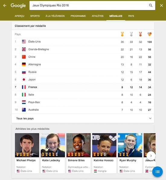 Google-JO2016