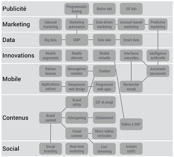 innovations-2016-17