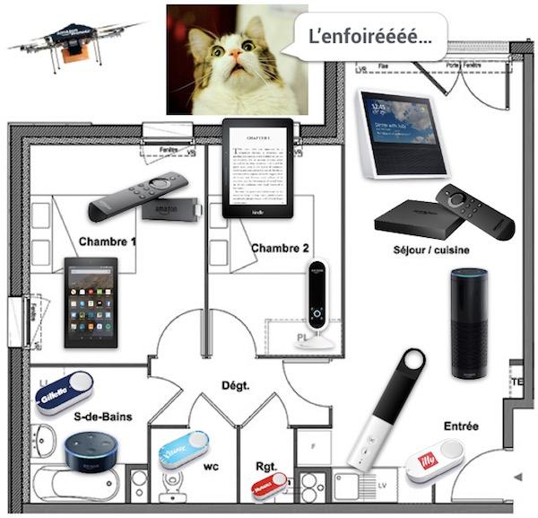Amazon-devices.jpg