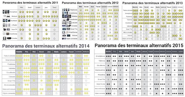 Evolution-Panorama-TA