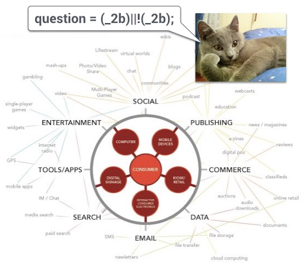 Ecosystem-LOLcat.jpg