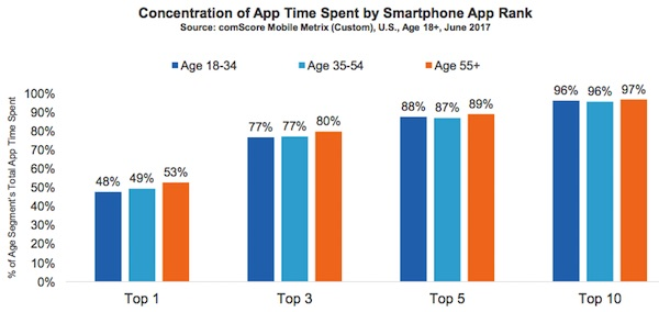 Time-spent-app
