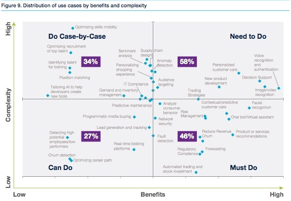 CapGemini-AI-cases.jpg