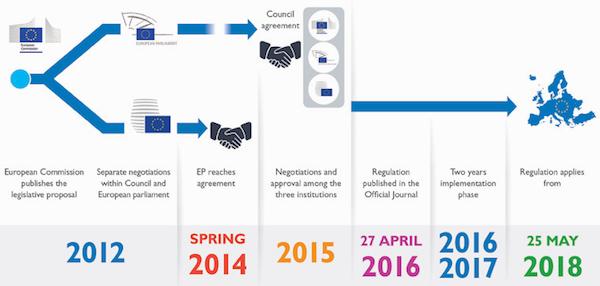 GDPR_timeline.jpg