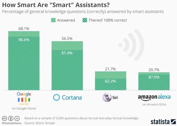 Smart-assistants.jpg