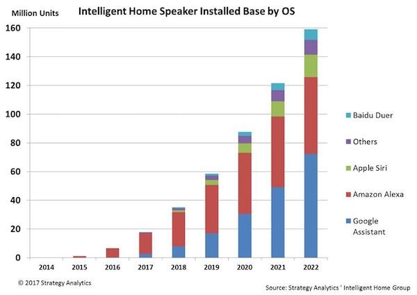 smart-speakers-market.jpg