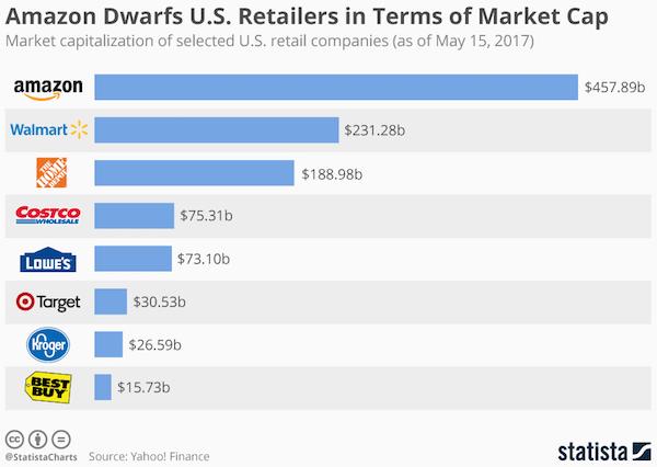 Amazon-retailers.jpg