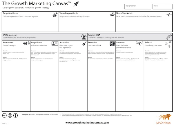 Growth-marketing-canvas