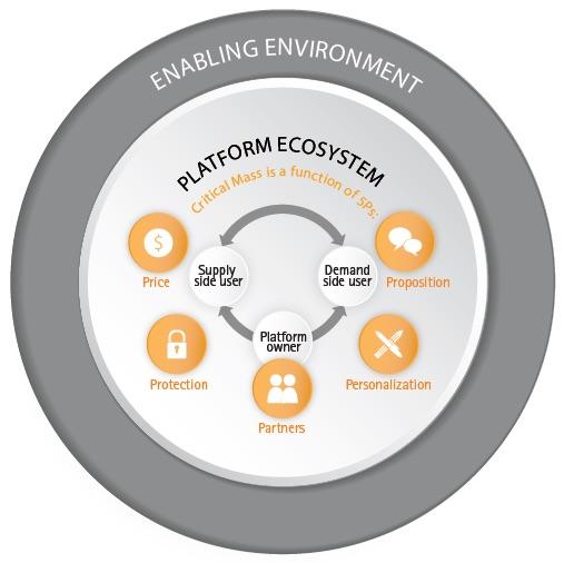 Accenture-Platform-Economy.jpg
