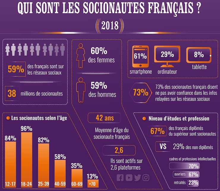 Socionautes-FR