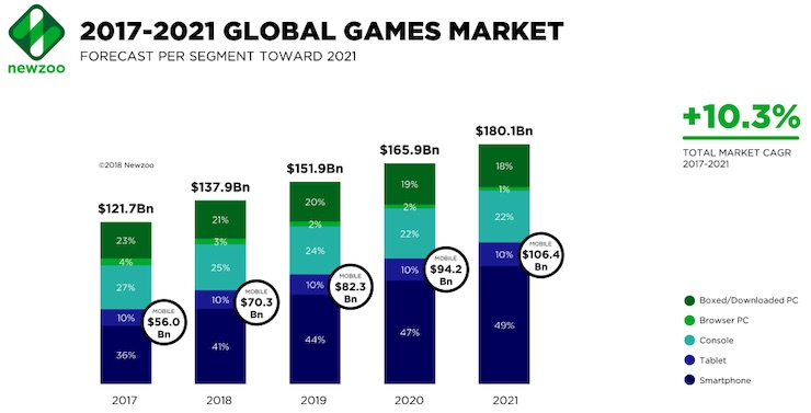 Games_Market_Forecast_2021.jpg