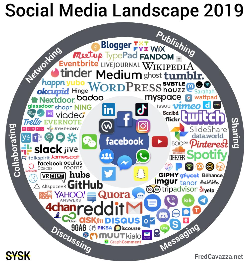 21 rencontres de vitesse sociale sites de branchement en ligne sûrs